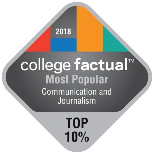 Meek School Moves Up in College Factual Rankings